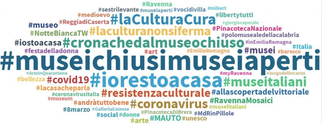lavoro e cultura ai tempi del coronavirus #museichiusimuseiaperti